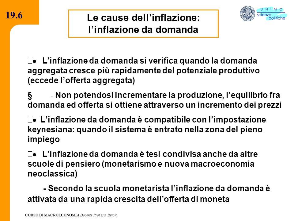 Le cause dell'inflazione: l'inflazione da domanda