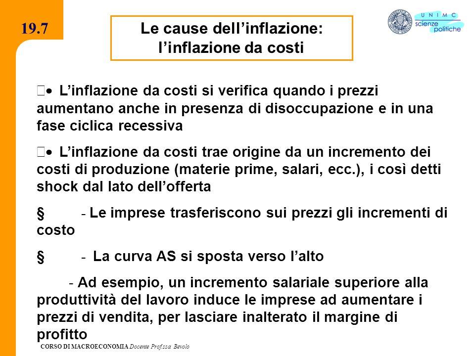 Le cause dell'inflazione: l'inflazione da costi