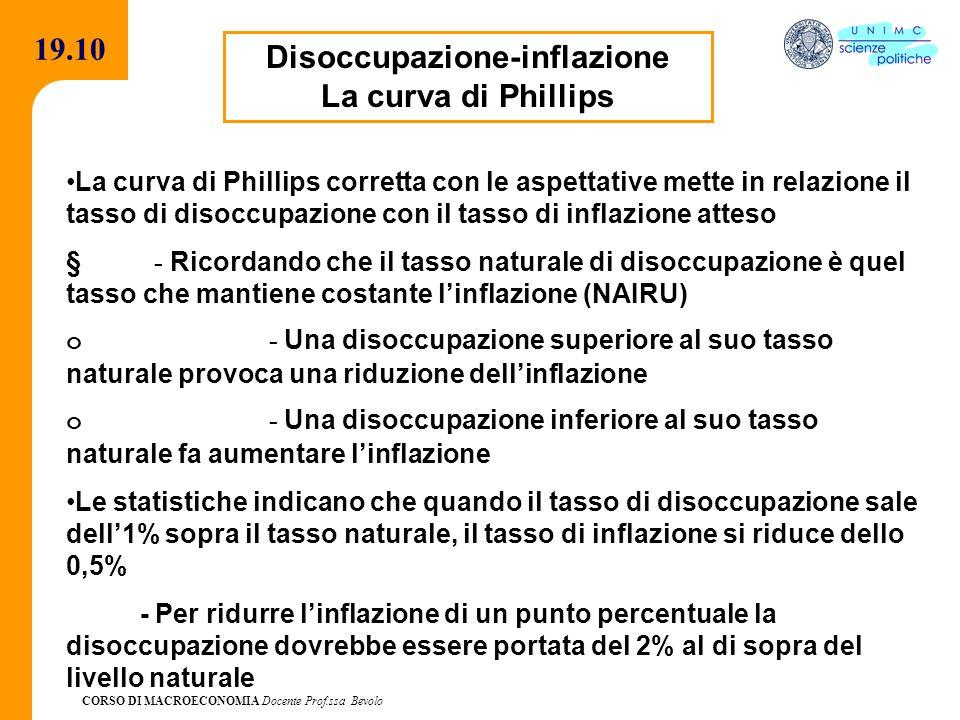 Disoccupazione-inflazione
