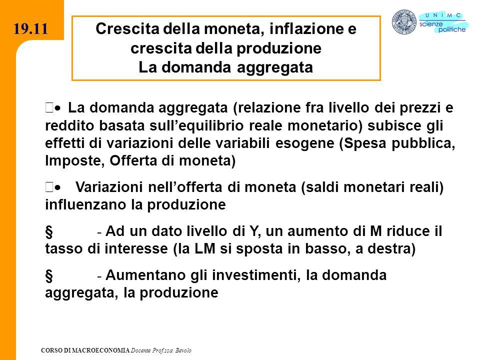 Crescita della moneta, inflazione e crescita della produzione