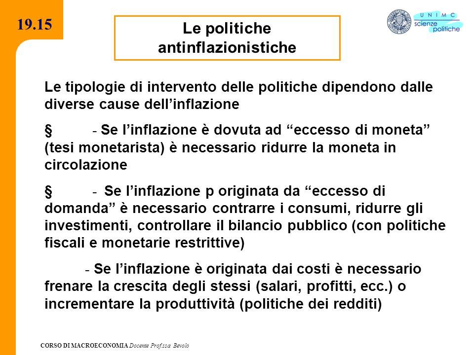 Le politiche antinflazionistiche