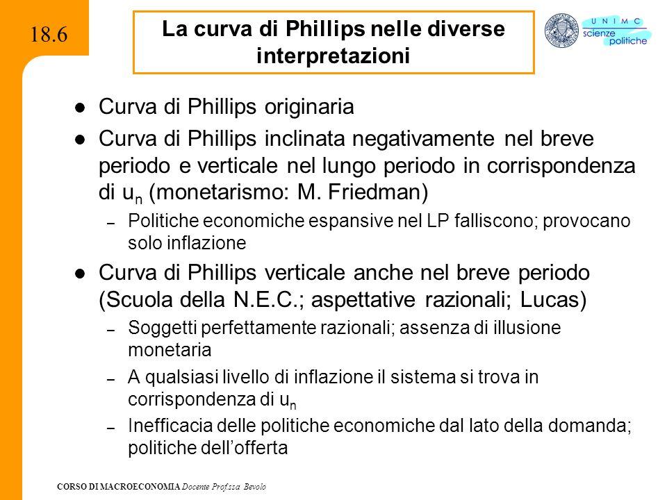 La curva di Phillips nelle diverse interpretazioni