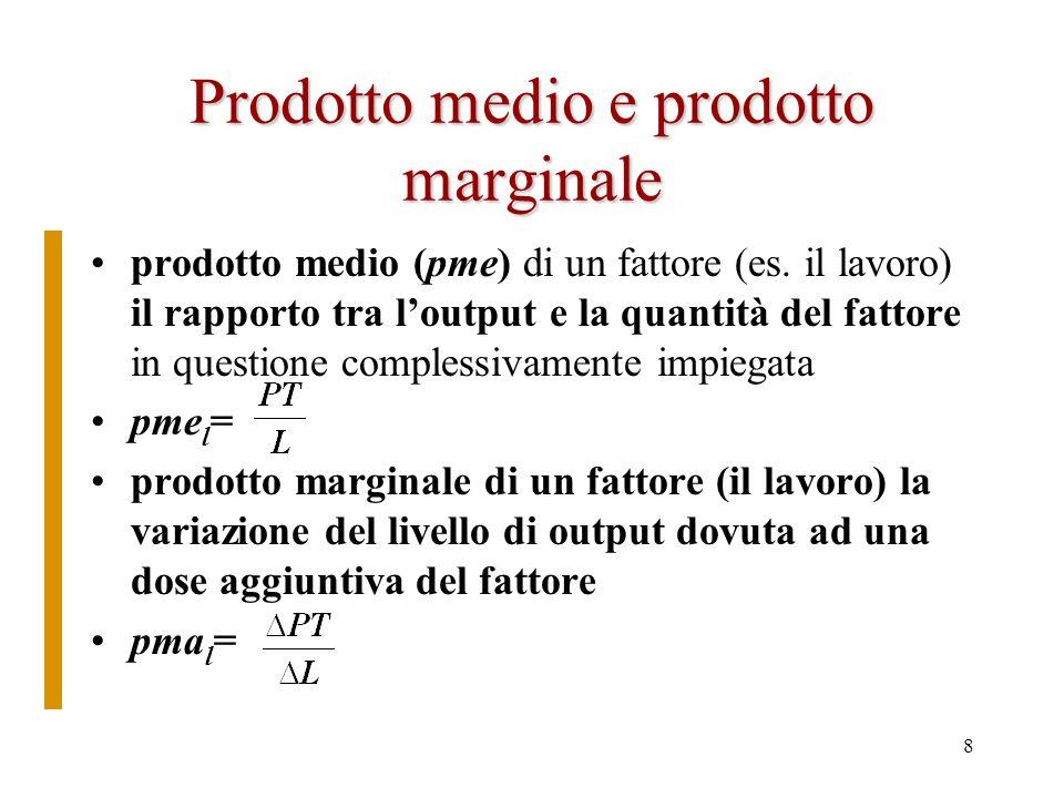 Prodotto medio e prodotto marginale