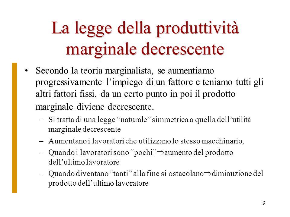 La legge della produttività marginale decrescente