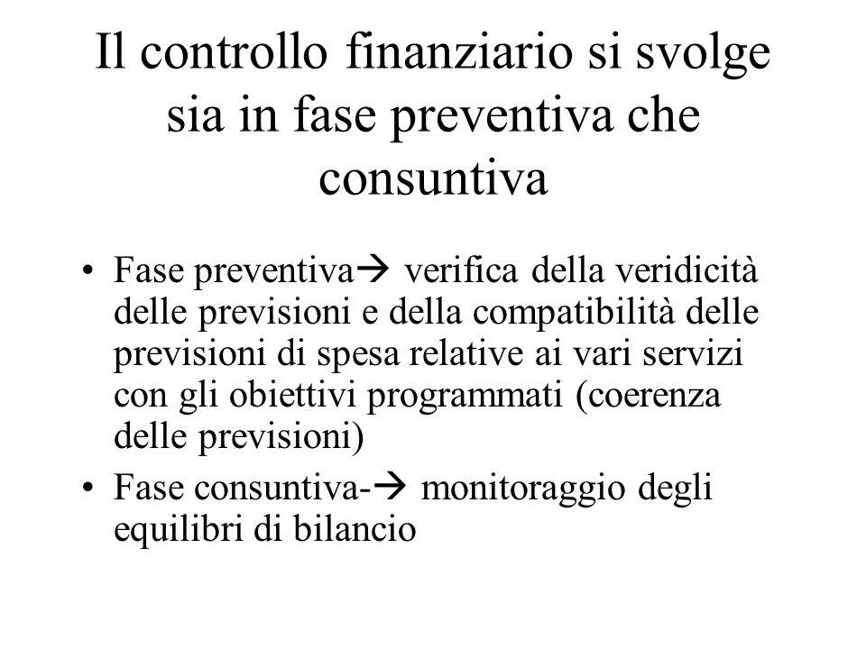 Il controllo finanziario si svolge sia in fase preventiva che consuntiva