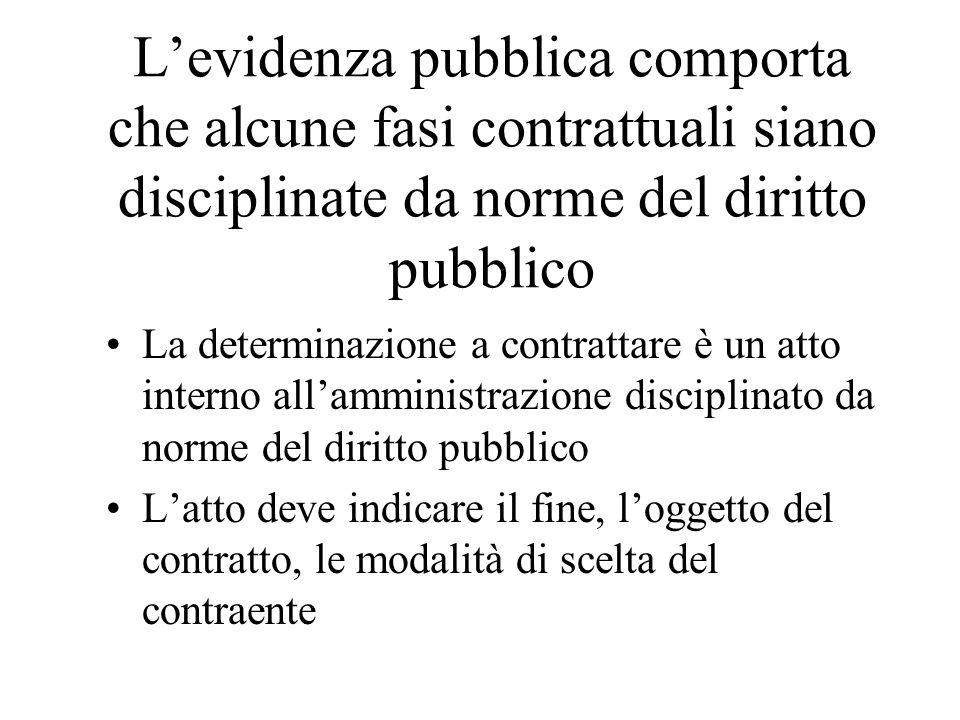L'evidenza pubblica comporta che alcune fasi contrattuali siano disciplinate da norme del diritto pubblico