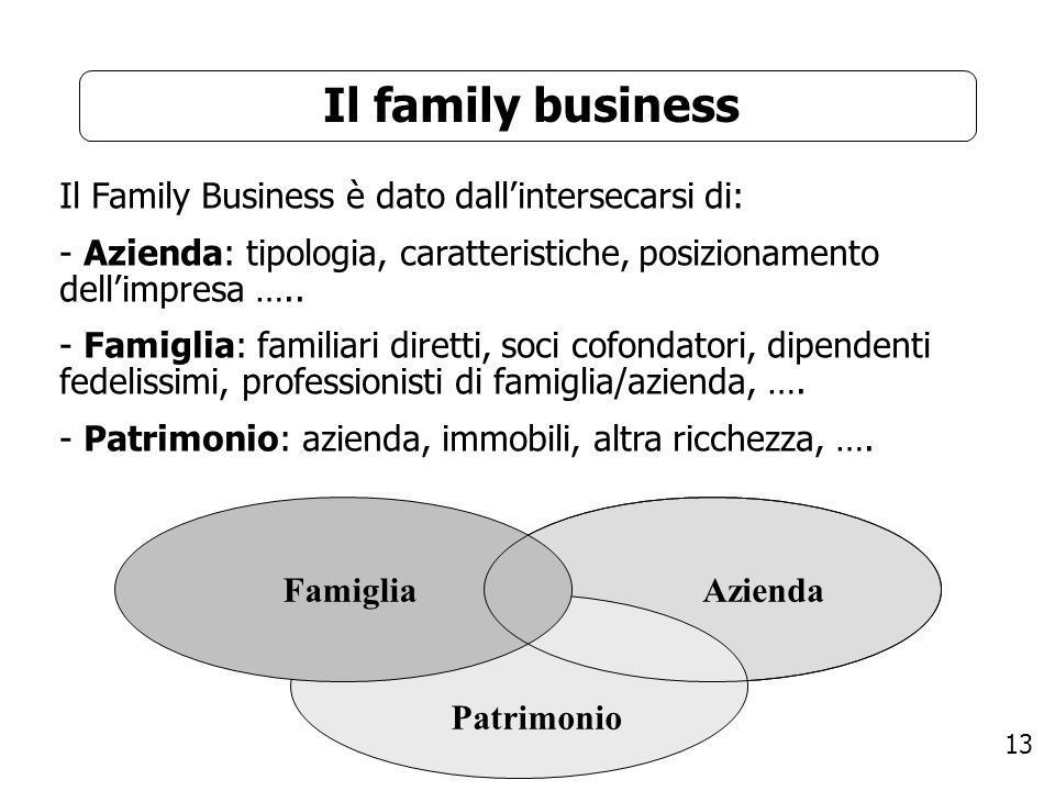 Il family business Il Family Business è dato dall'intersecarsi di: