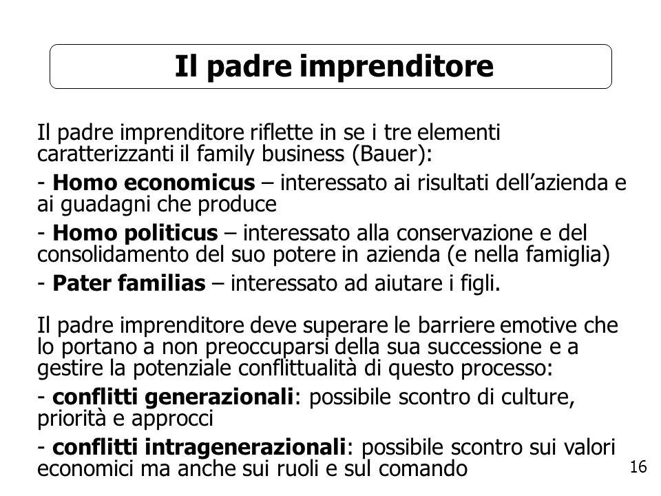 Il padre imprenditore Il padre imprenditore riflette in se i tre elementi caratterizzanti il family business (Bauer):