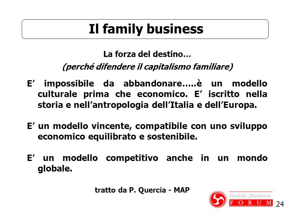 La forza del destino… (perché difendere il capitalismo familiare)