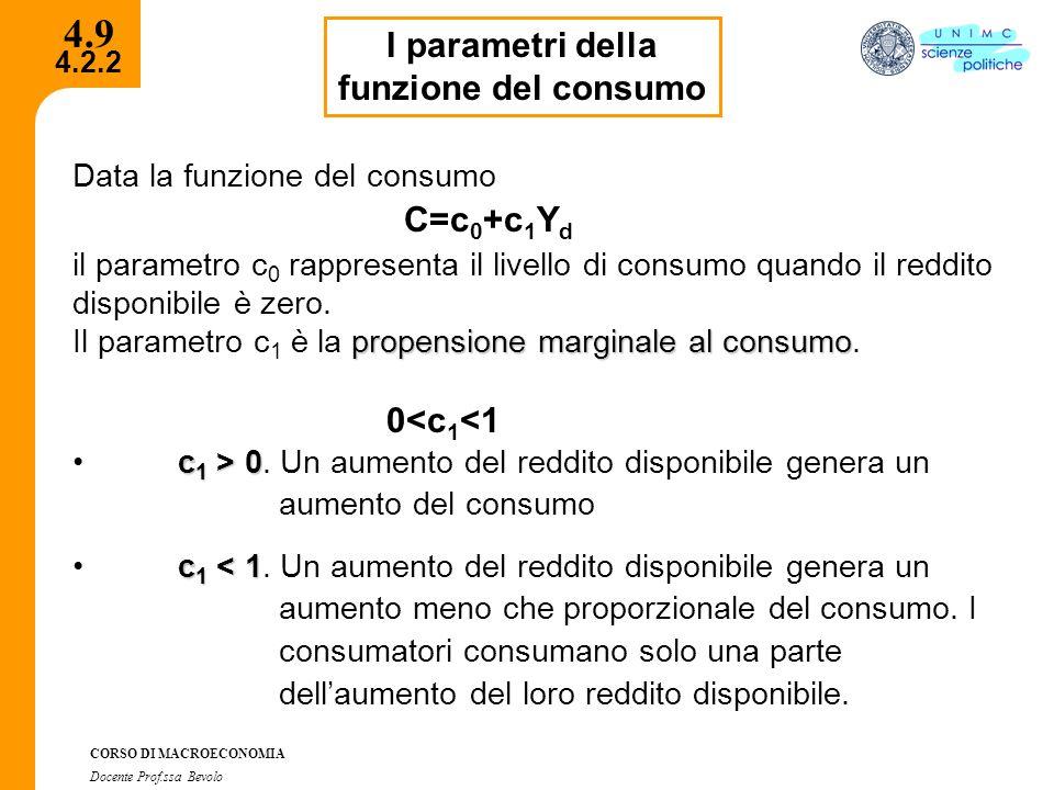 4.9 I parametri della funzione del consumo