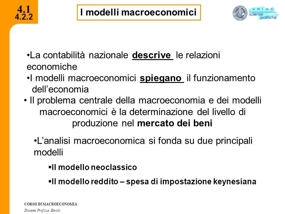 I modelli macroeconomici