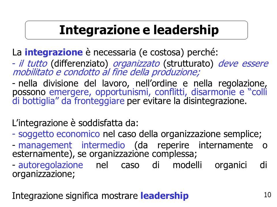 Integrazione e leadership
