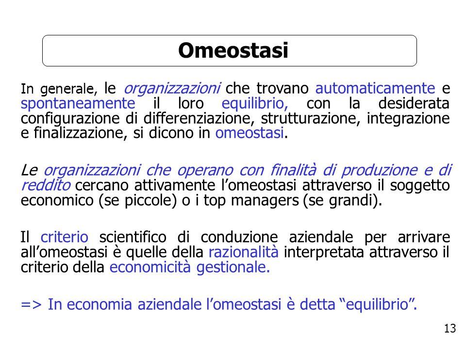 Omeostasi