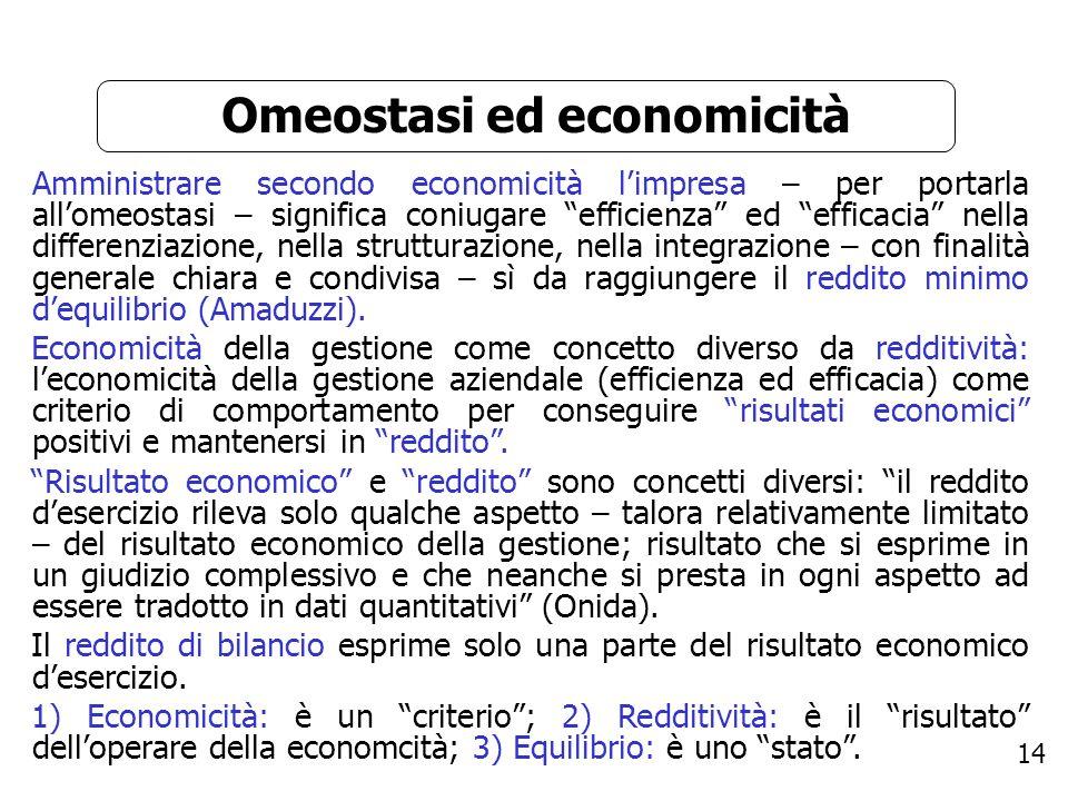 Omeostasi ed economicità