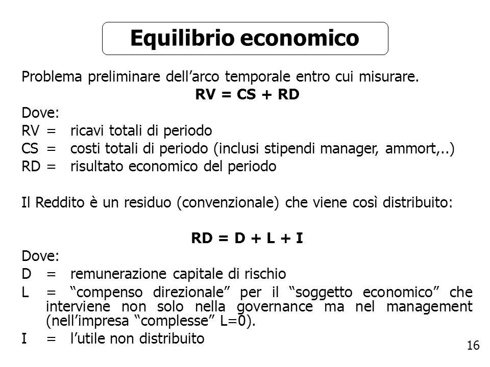 Equilibrio economico Problema preliminare dell'arco temporale entro cui misurare. RV = CS + RD. Dove: