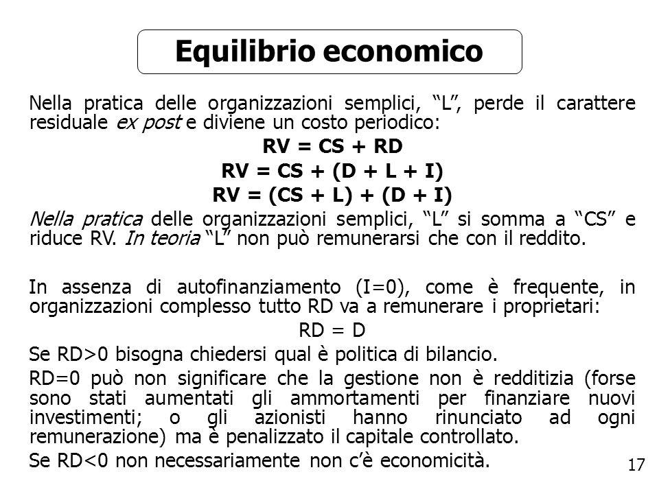 Equilibrio economico Nella pratica delle organizzazioni semplici, L , perde il carattere residuale ex post e diviene un costo periodico: