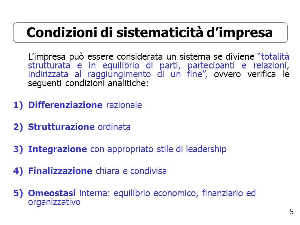Condizioni di sistematicità d'impresa