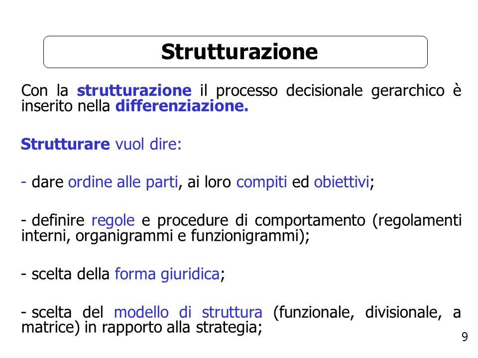 Strutturazione Strutturare vuol dire: