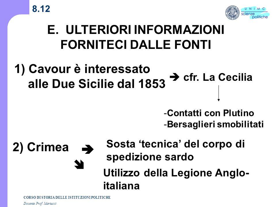 E. ULTERIORI INFORMAZIONI FORNITECI DALLE FONTI