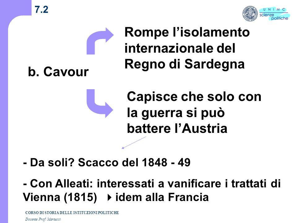 Rompe l'isolamento internazionale del Regno di Sardegna