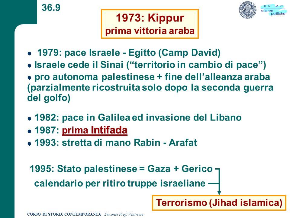 1973: Kippur 36.9 prima vittoria araba