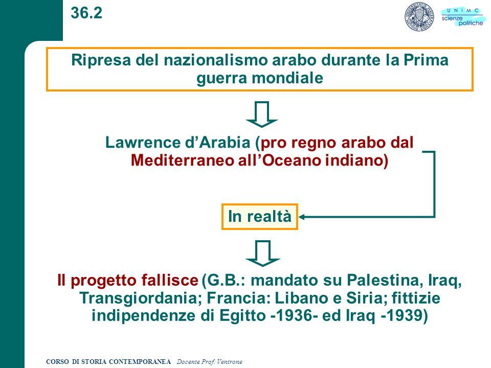 Ripresa del nazionalismo arabo durante la Prima guerra mondiale
