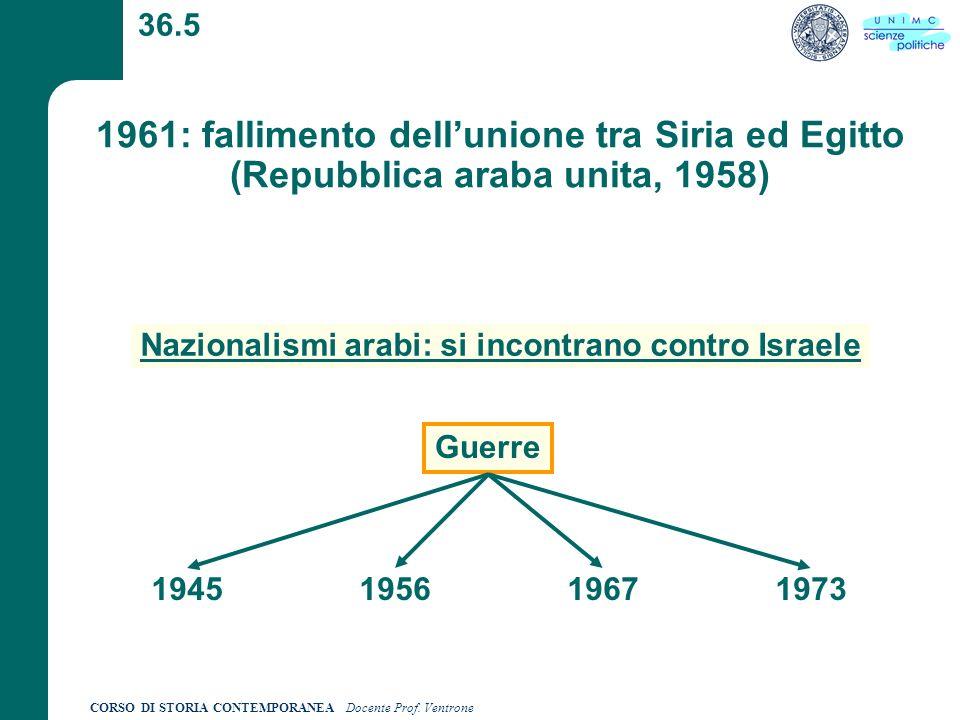 Nazionalismi arabi: si incontrano contro Israele