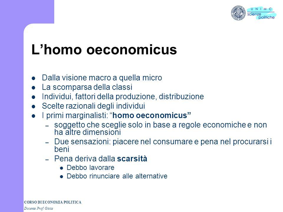 L'homo oeconomicus Dalla visione macro a quella micro