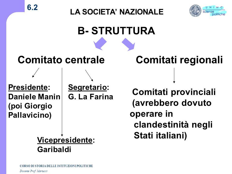 B- STRUTTURA Comitati regionali Comitato centrale Comitati provinciali