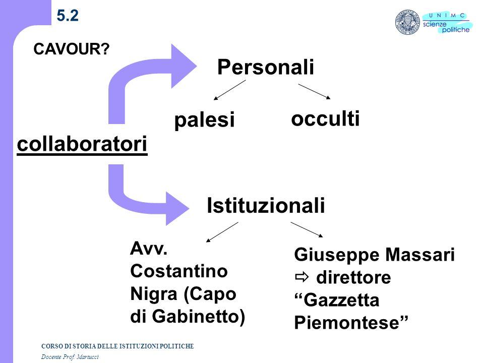 Personali palesi occulti collaboratori Istituzionali