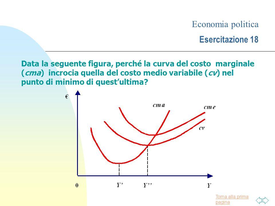 Economia politica Esercitazione 18