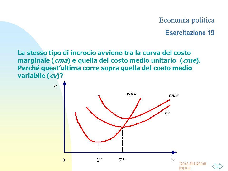 Economia politica Esercitazione 19