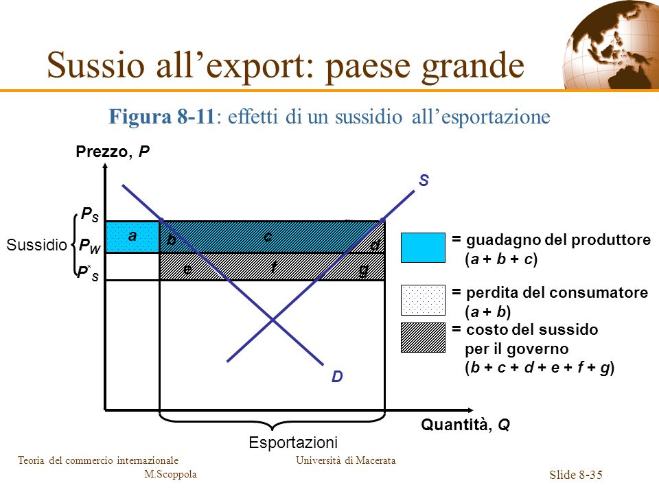Sussio all'export: paese grande