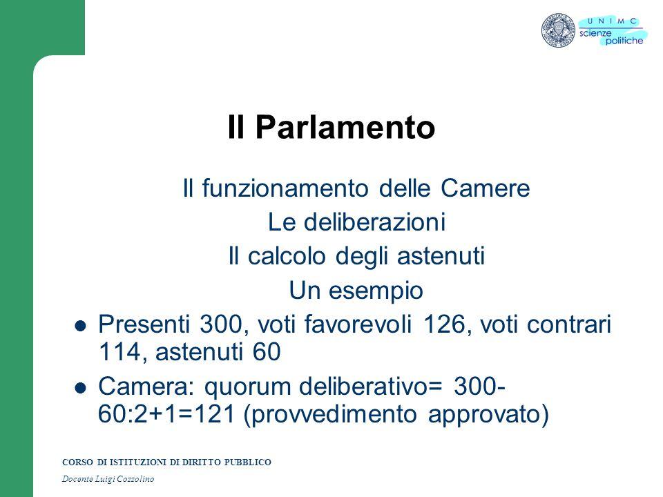 Il Parlamento Il funzionamento delle Camere Le deliberazioni