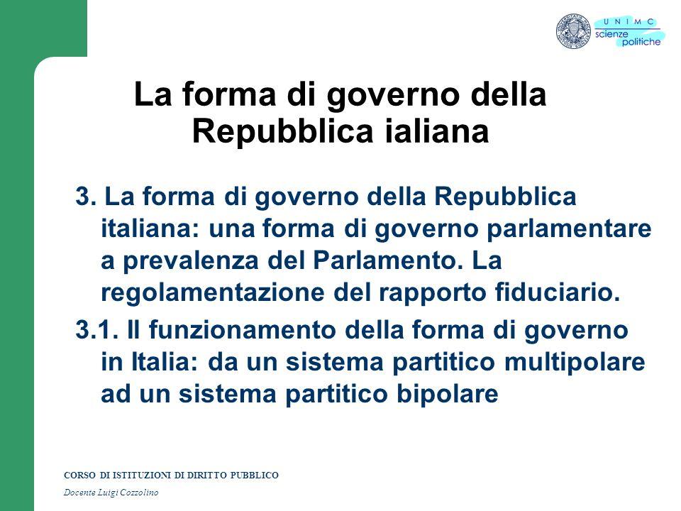 La forma di governo della Repubblica ialiana