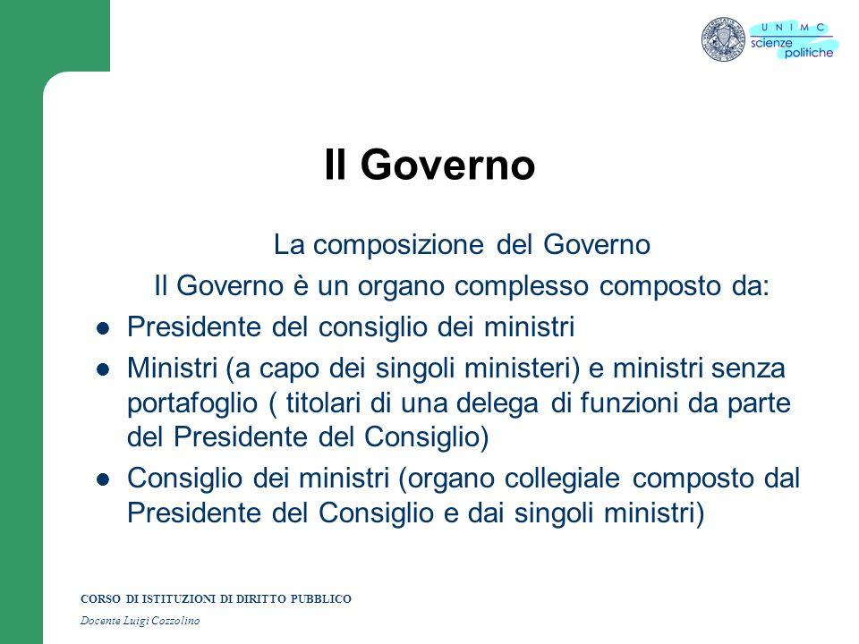 Il Governo La composizione del Governo