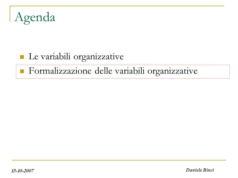 Agenda Le variabili organizzative