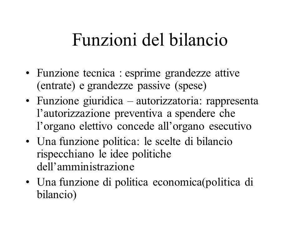 Funzioni del bilancio Funzione tecnica : esprime grandezze attive (entrate) e grandezze passive (spese)