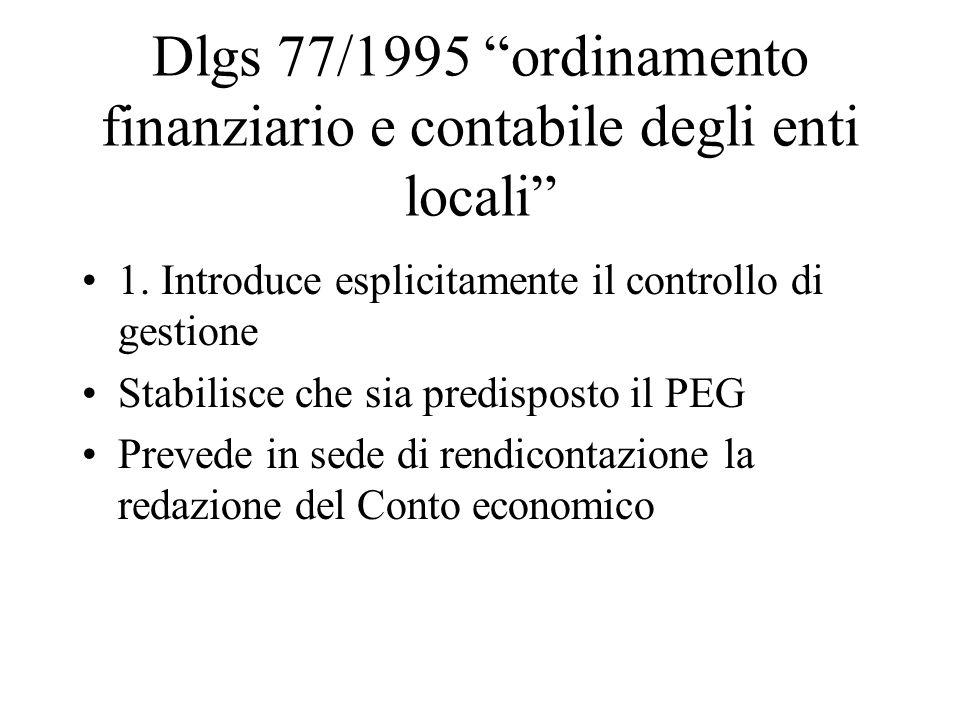 Dlgs 77/1995 ordinamento finanziario e contabile degli enti locali