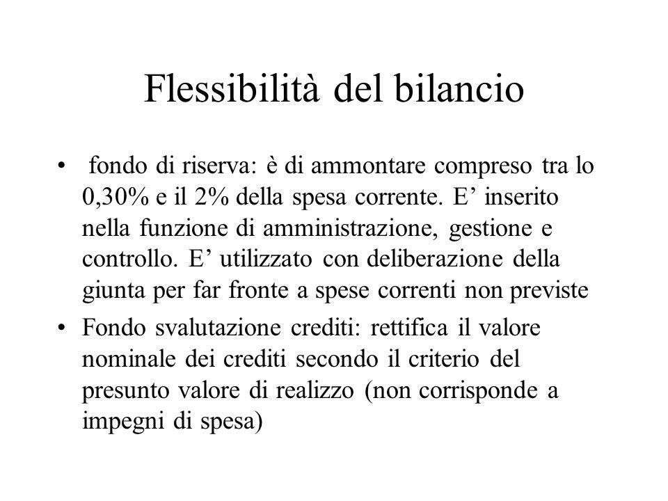 Flessibilità del bilancio