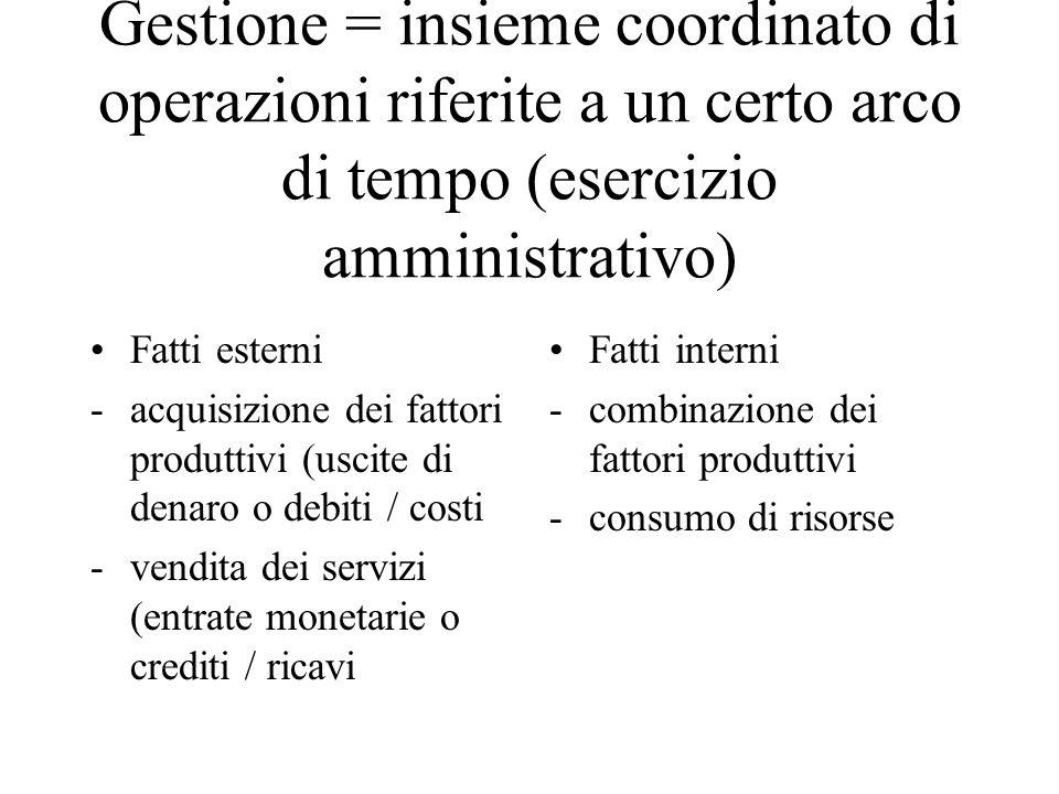 Gestione = insieme coordinato di operazioni riferite a un certo arco di tempo (esercizio amministrativo)