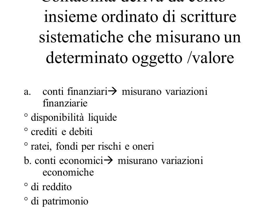 Contabilità deriva da conto = insieme ordinato di scritture sistematiche che misurano un determinato oggetto /valore