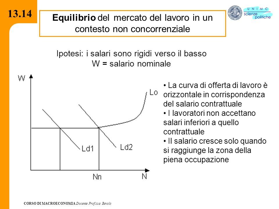 13.14Equilibrio del mercato del lavoro in un contesto non concorrenziale. Ipotesi: i salari sono rigidi verso il basso.