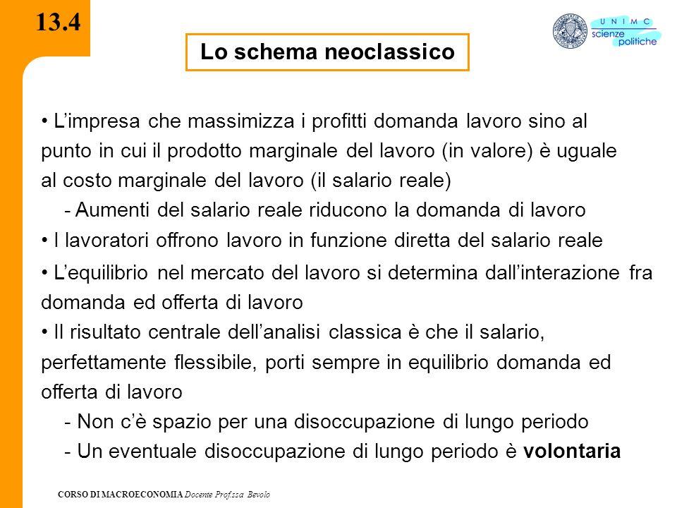 13.4 Lo schema neoclassico. L'equilibrio nel mercato del lavoro si determina dall'interazione fra domanda ed offerta di lavoro.