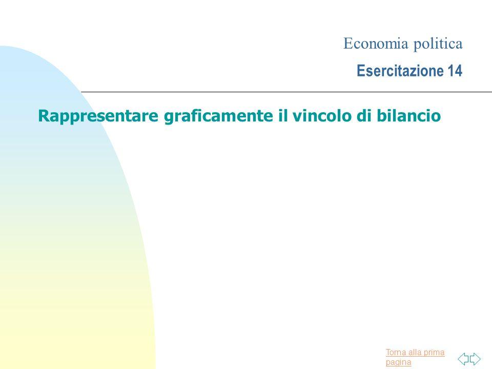 Economia politica Esercitazione 14