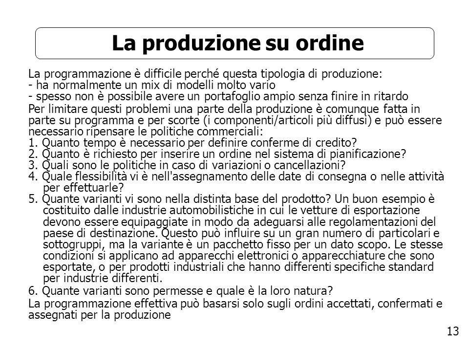La produzione su ordine