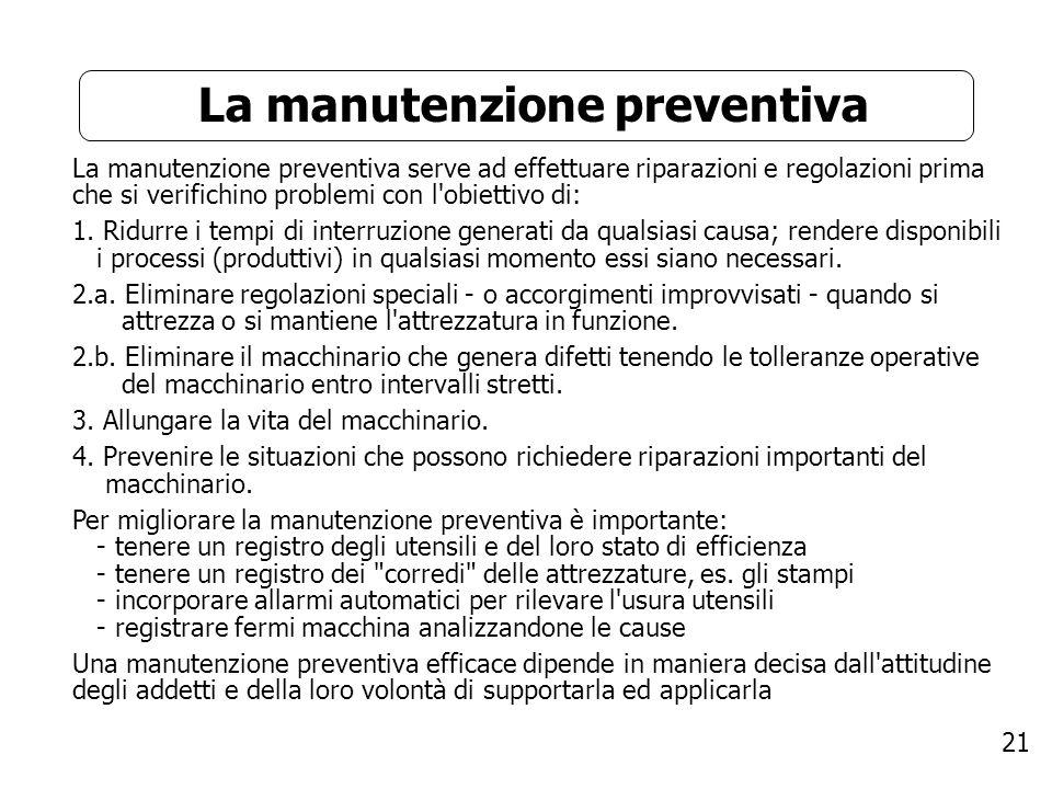 La manutenzione preventiva