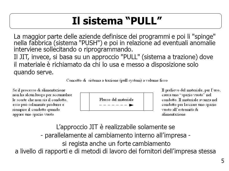 Il sistema PULL