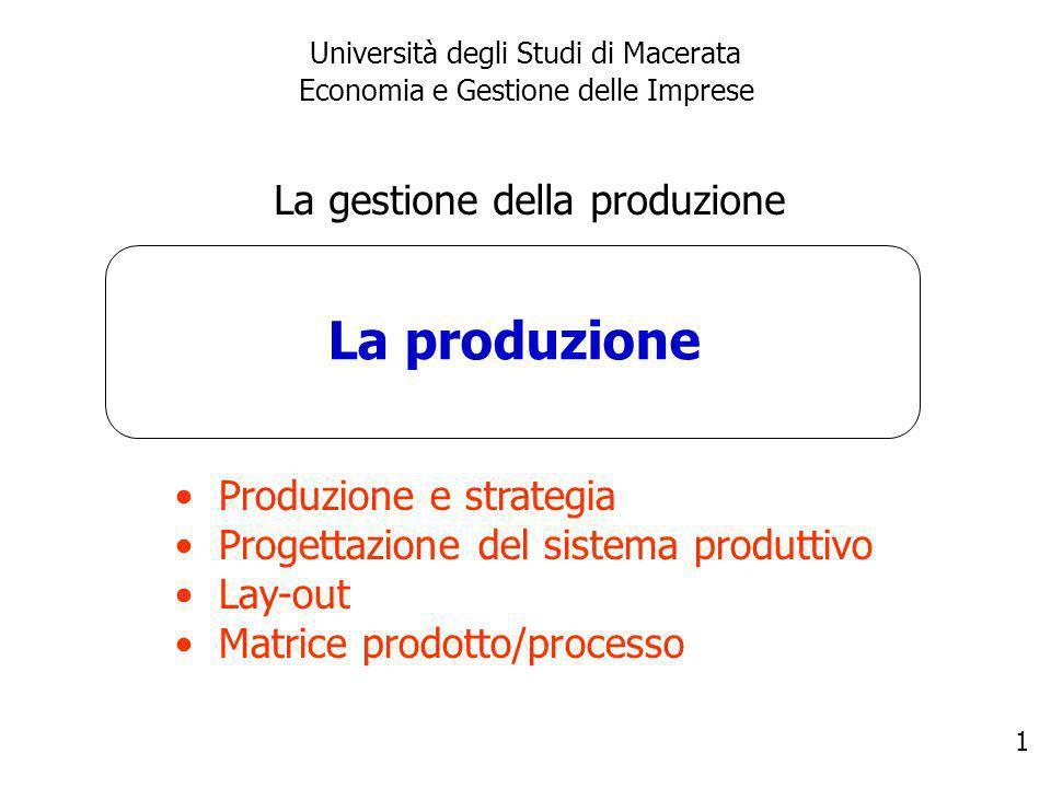 La produzione La gestione della produzione Produzione e strategia