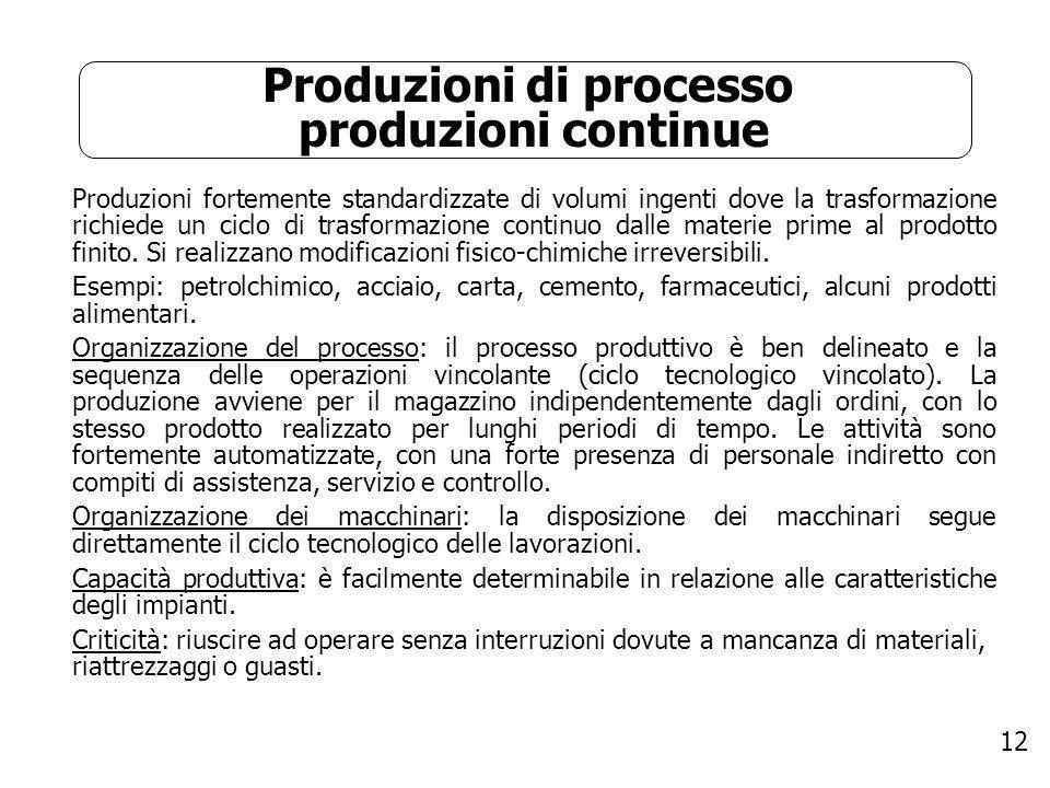 Produzioni di processo